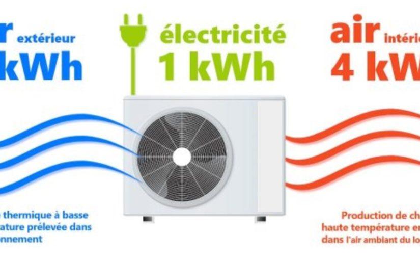 Sobriété et Efficacité Énergétique
